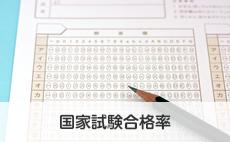 国家試験合格率